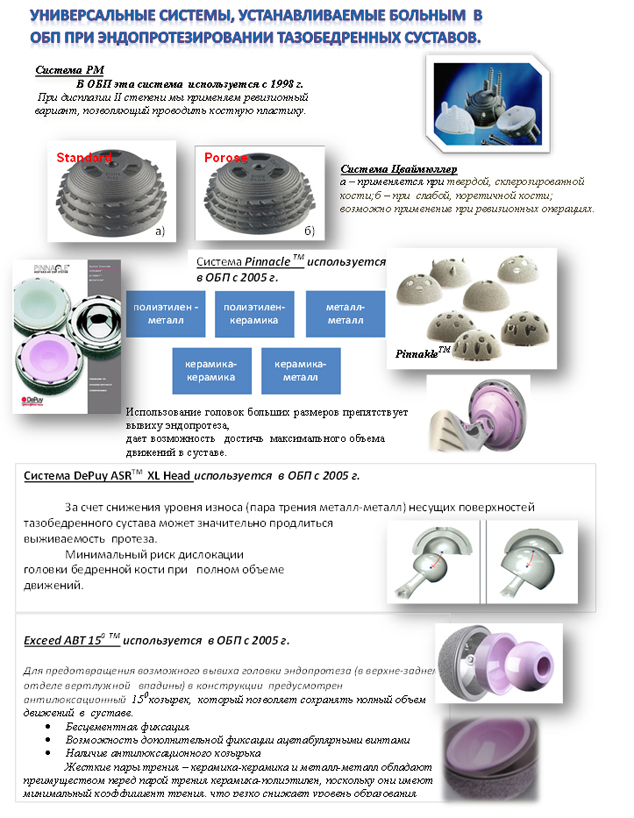 Универсальные системы, устанавливаемые больным в Объединенной больнице с поликлиникой (ОБП) при эндопротезировании тазобедренных суставов